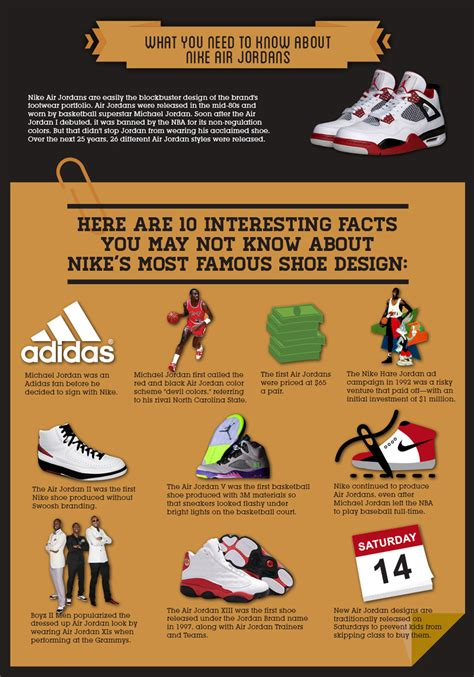 50 Years of Nike Infographic - SneakerNews