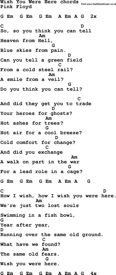 Song lyrics with guitar chords for Wish You Were Here
