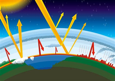 Global Warming Facts | What is the Greenhouse Effect?What
